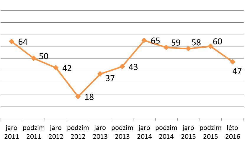 Index_opt_2015