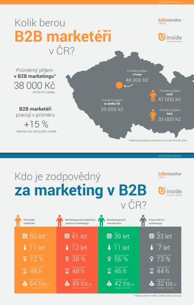 infografika-cr